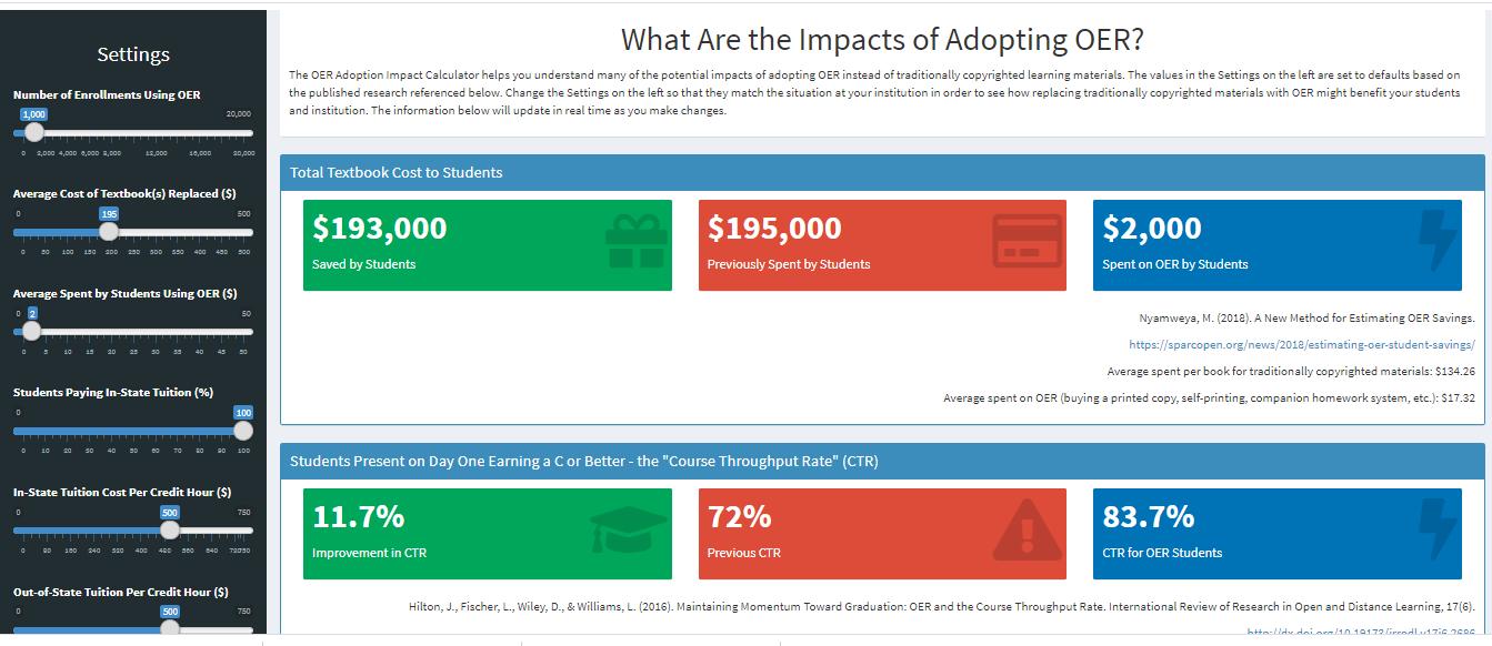 OER Adoption Impact Calculator